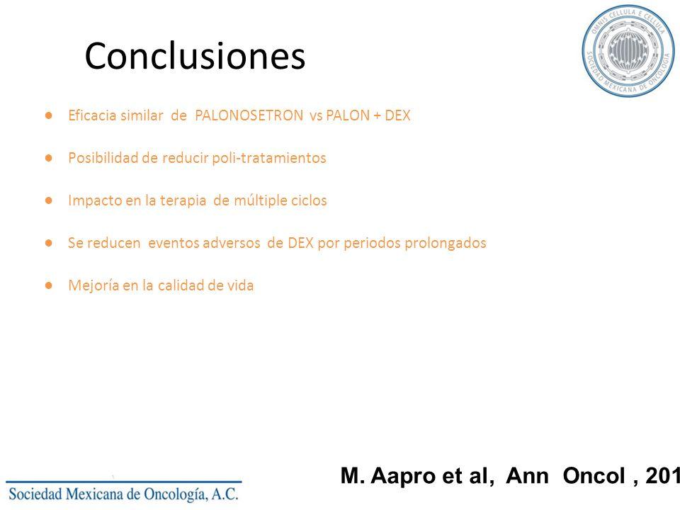 Conclusiones M. Aapro et al, Ann Oncol , 2010