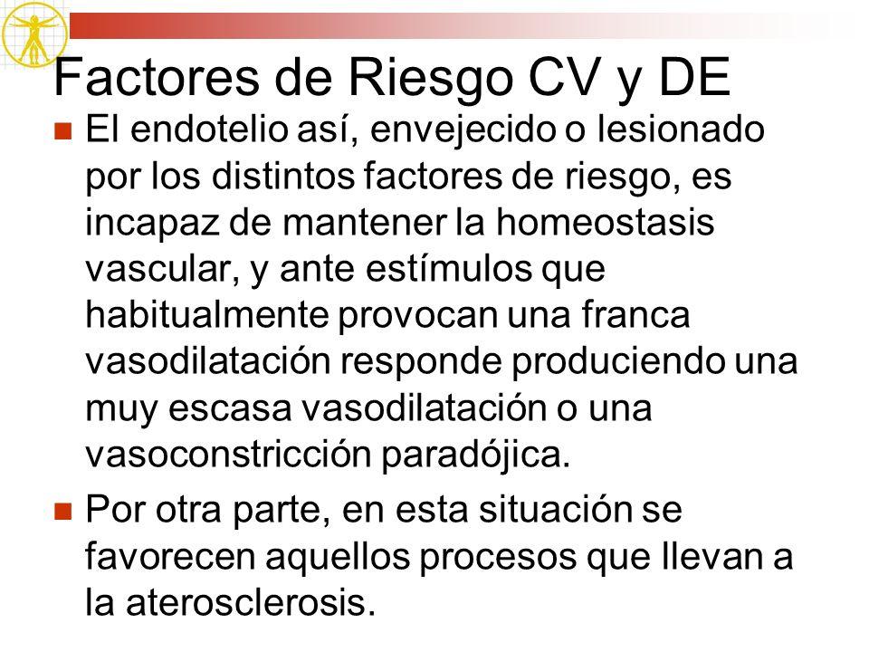 Factores de Riesgo CV y DE