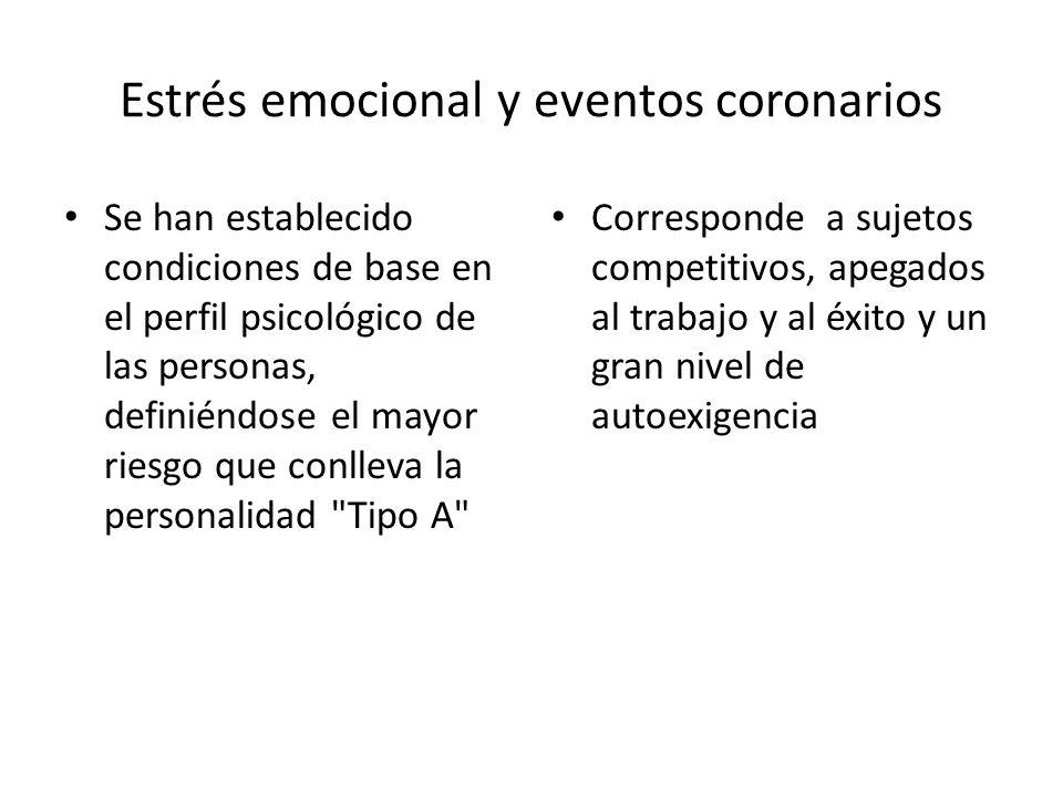 Estrés emocional y eventos coronarios