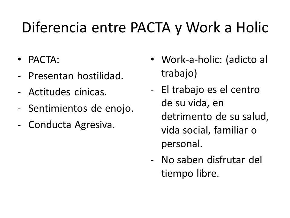 Diferencia entre PACTA y Work a Holic