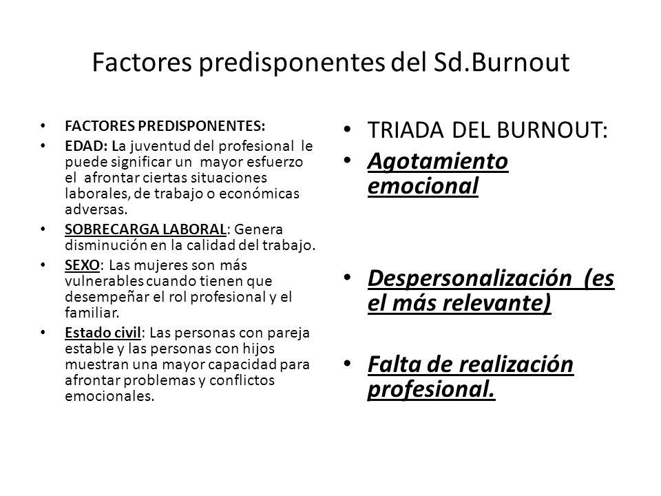 Factores predisponentes del Sd.Burnout