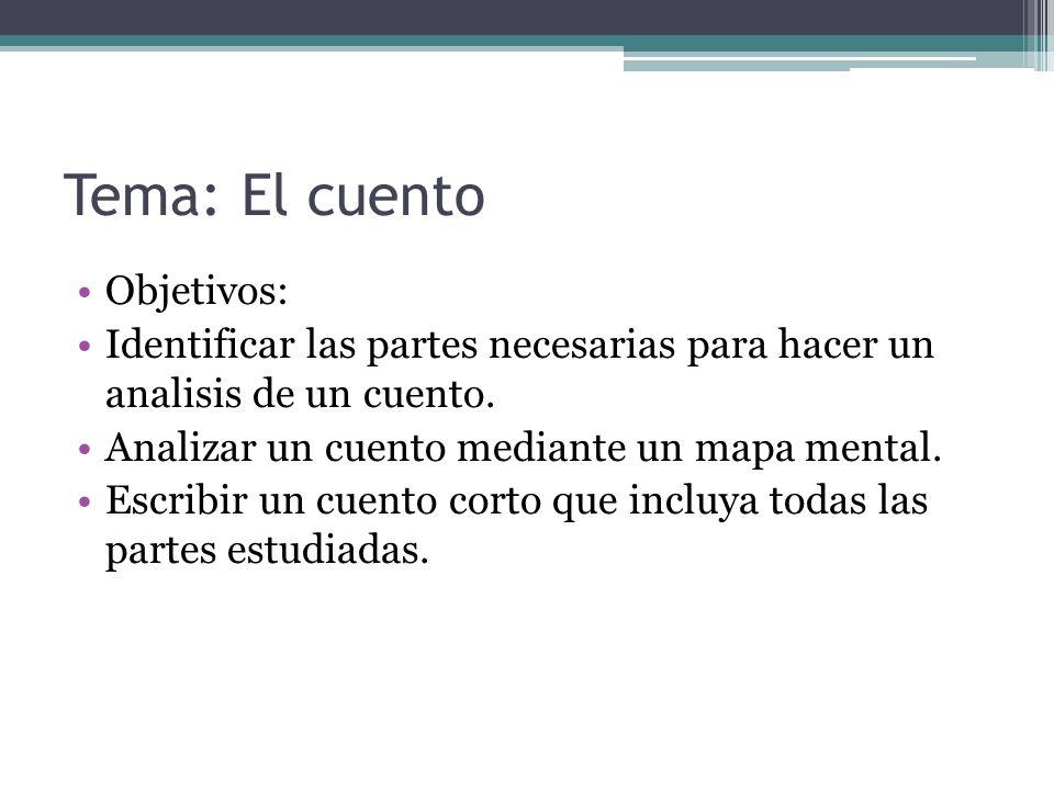 Tema: El cuento Objetivos: