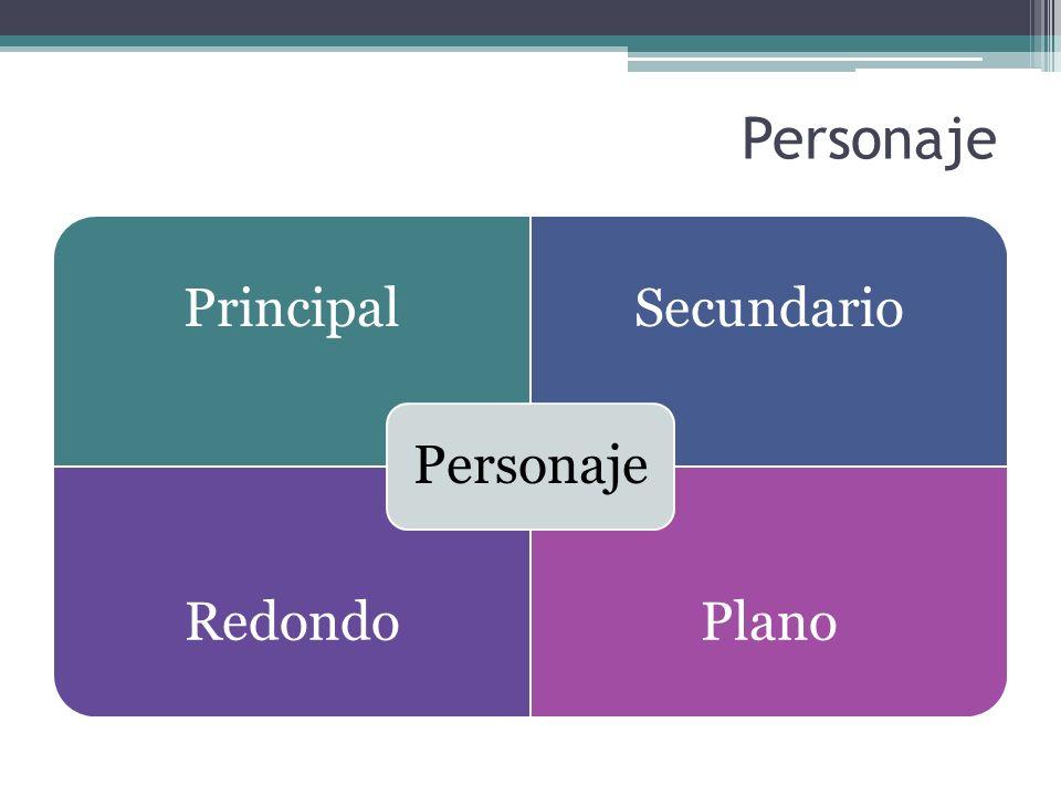 Personaje Personaje Principal Secundario Redondo Plano