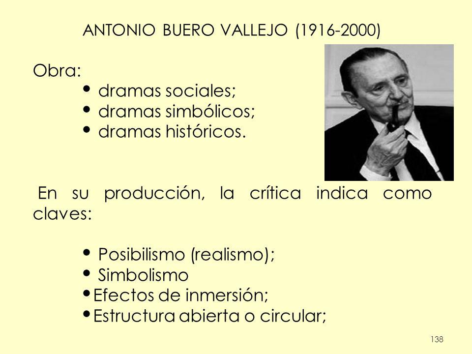 ANTONIO BUERO VALLEJO (1916-2000)