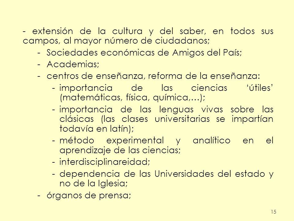 Sociedades económicas de Amigos del País; Academias;