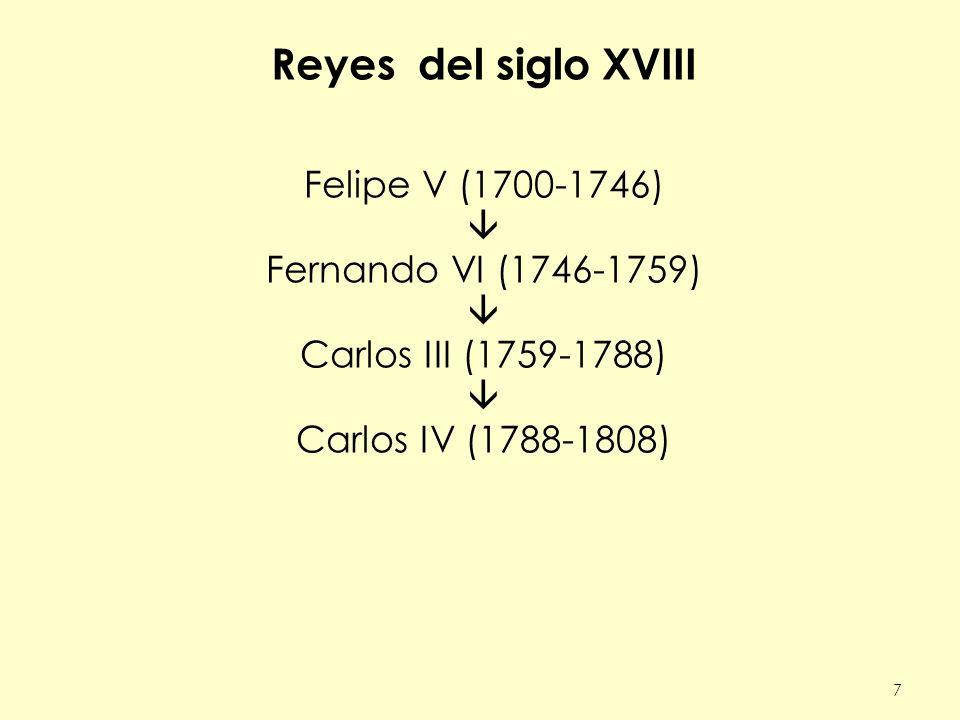 Reyes del siglo XVIII Felipe V (1700-1746)  Fernando VI (1746-1759)