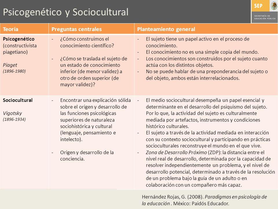 Psicogenético y Sociocultural