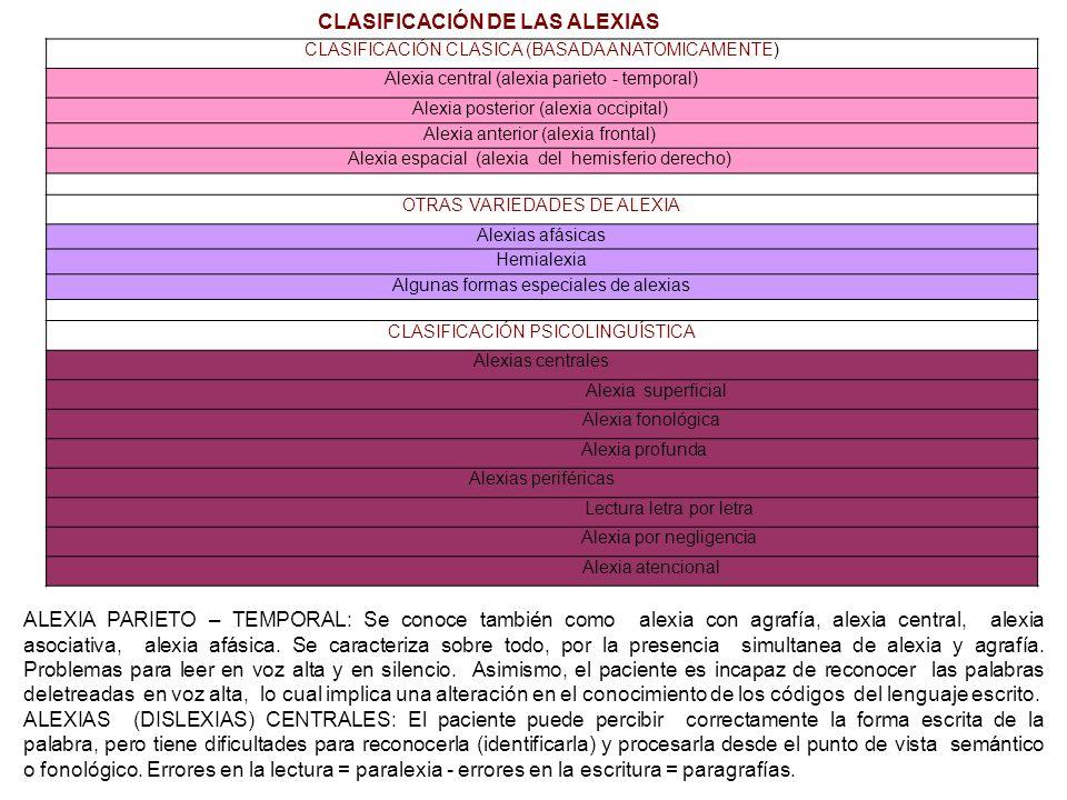 CLASIFICACIÓN DE LAS ALEXIAS