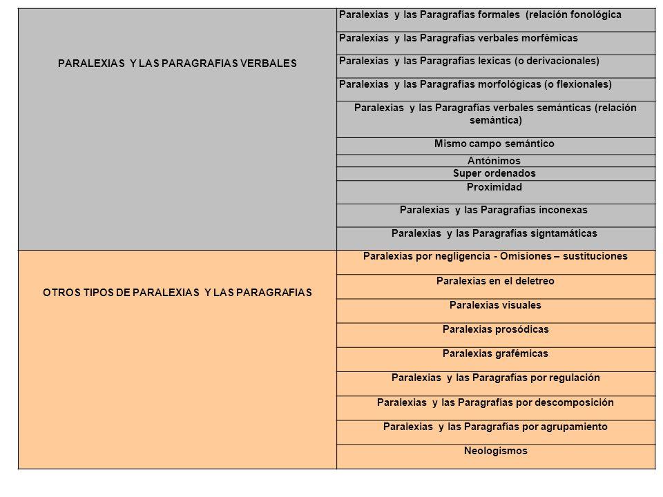 PARALEXIAS Y LAS PARAGRAFIAS VERBALES