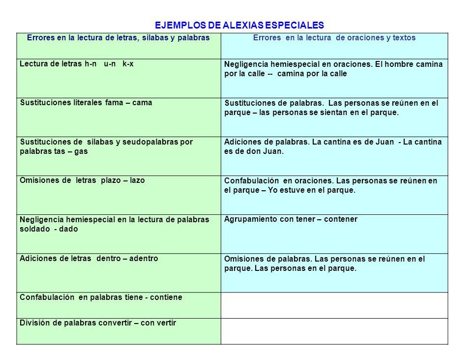 EJEMPLOS DE ALEXIAS ESPECIALES