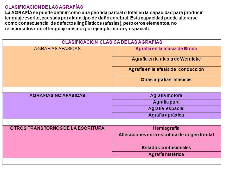 CLASIFICACIÓN DE LAS AGRAFÍAS