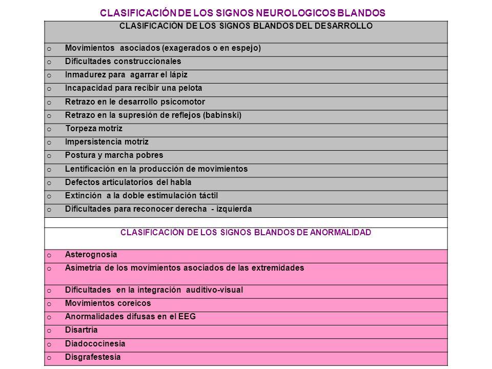 CLASIFICACIÓN DE LOS SIGNOS NEUROLOGICOS BLANDOS