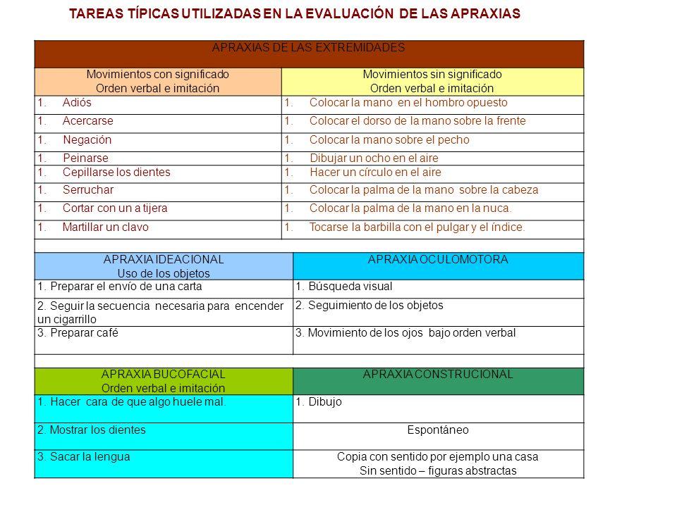 TAREAS TÍPICAS UTILIZADAS EN LA EVALUACIÓN DE LAS APRAXIAS
