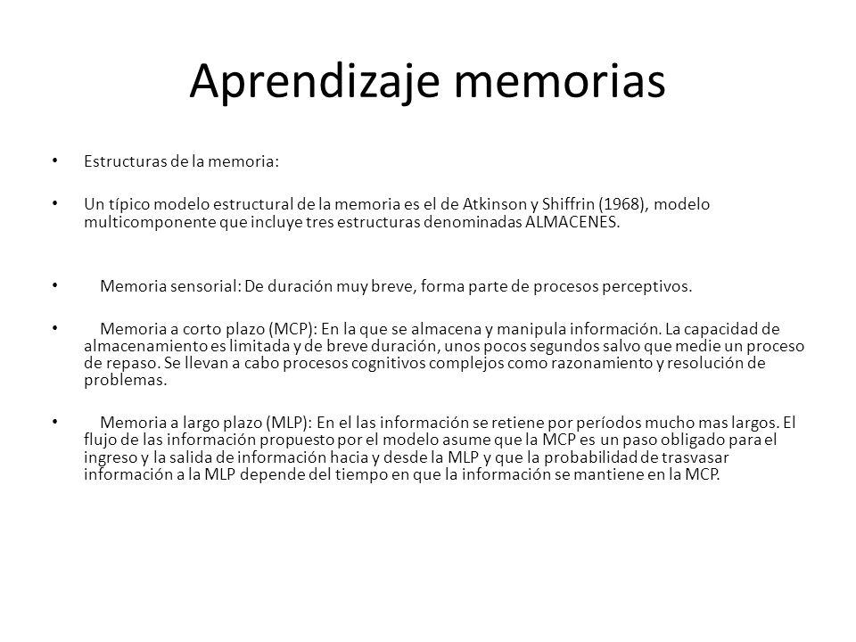 Aprendizaje memorias Estructuras de la memoria:
