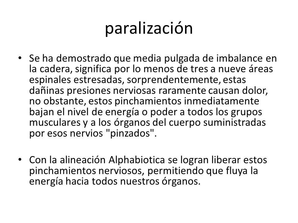paralización