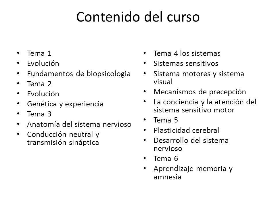 Contenido del curso Tema 1 Evolución Fundamentos de biopsicologia