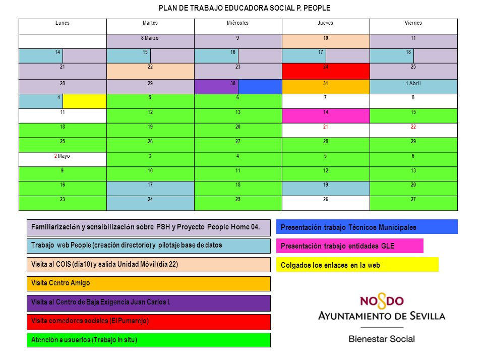 PLAN DE TRABAJO EDUCADORA SOCIAL P. PEOPLE