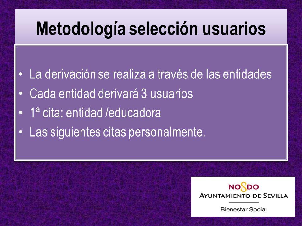 Metodología selección usuarios