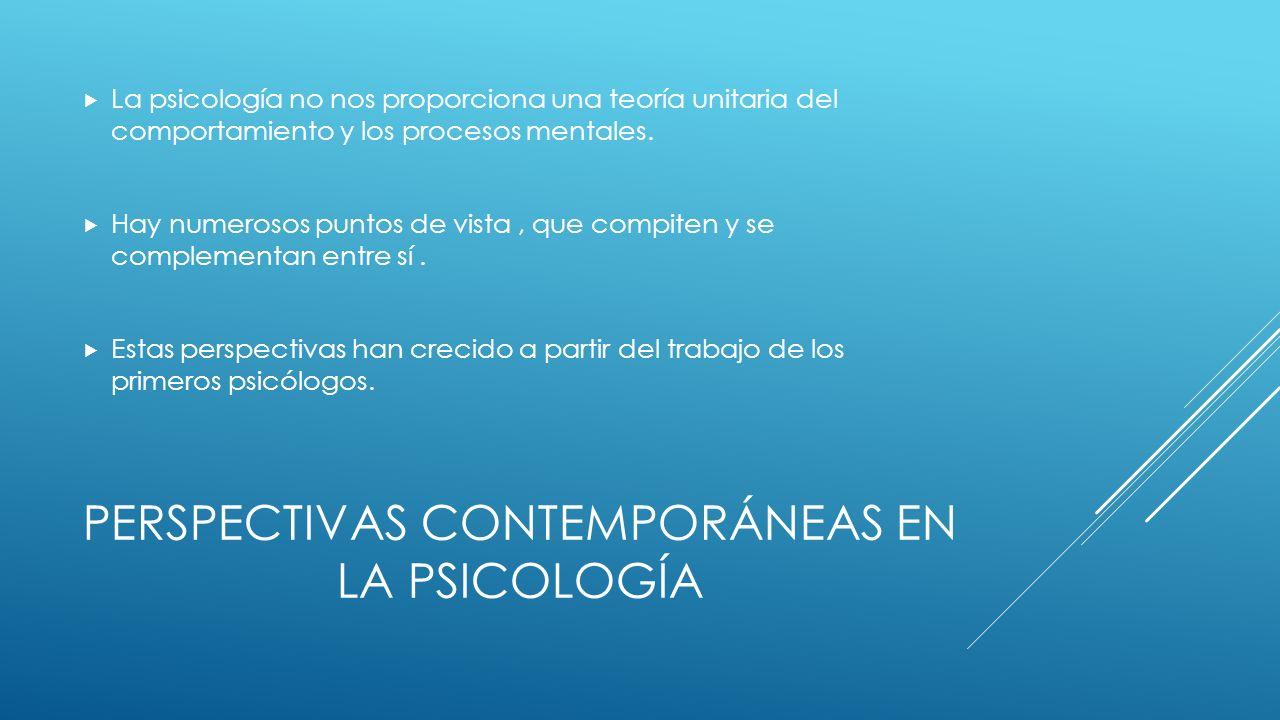 Perspectivas contemporáneas en la psicología