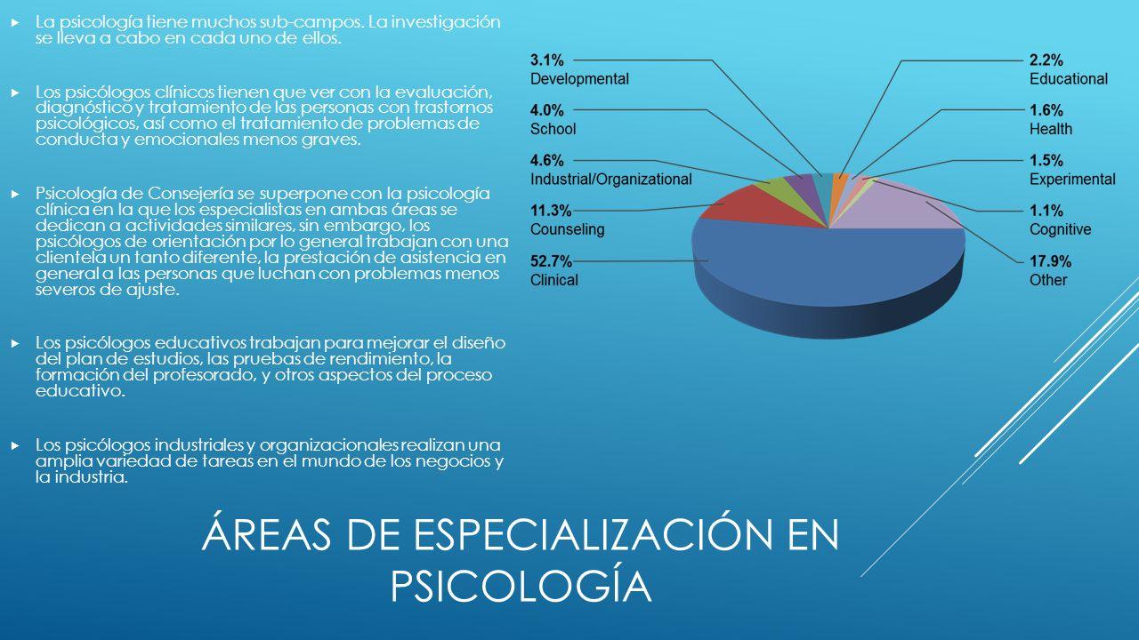 Áreas de especialización en psicología