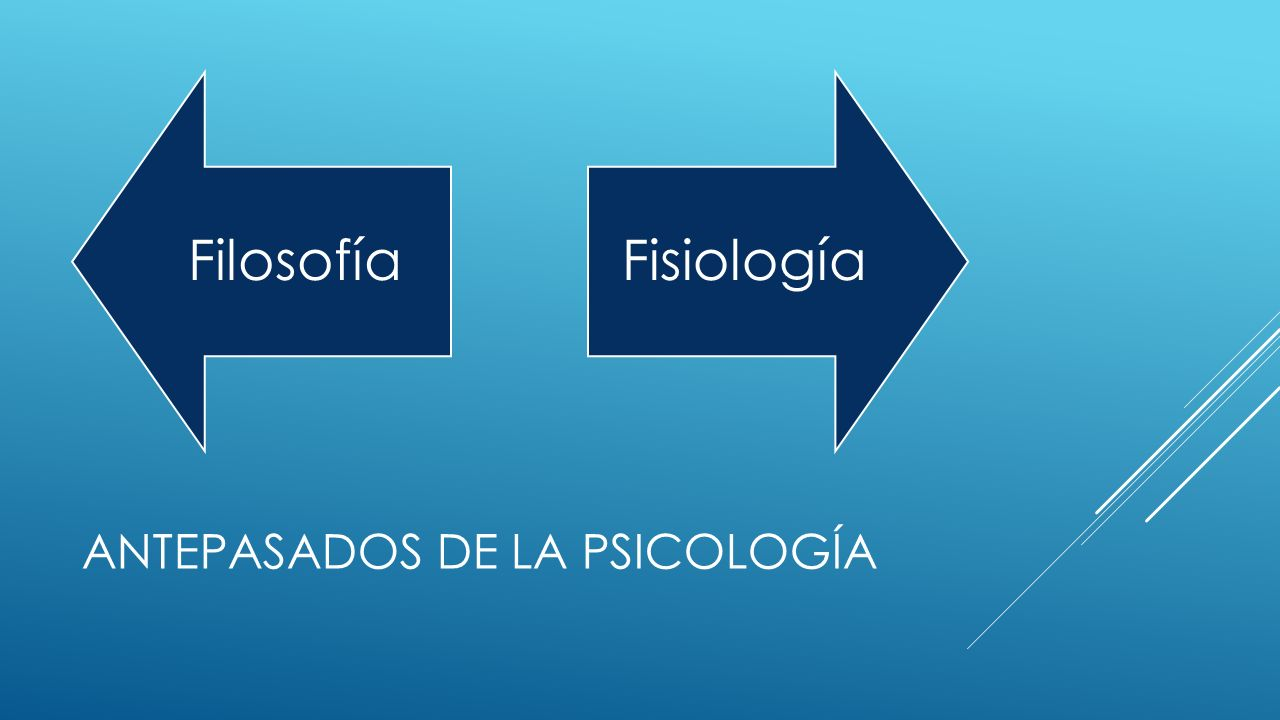 Antepasados de la psicología
