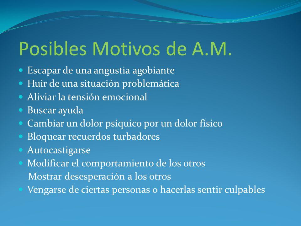 Posibles Motivos de A.M. Escapar de una angustia agobiante