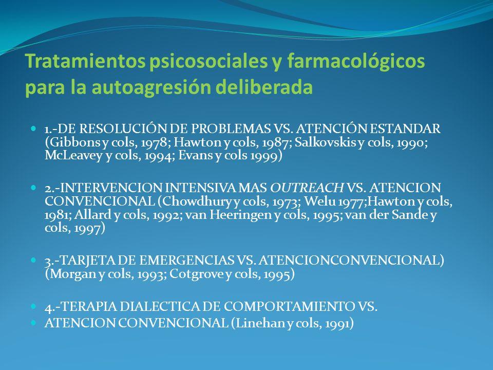 Tratamientos psicosociales y farmacológicos para la autoagresión deliberada