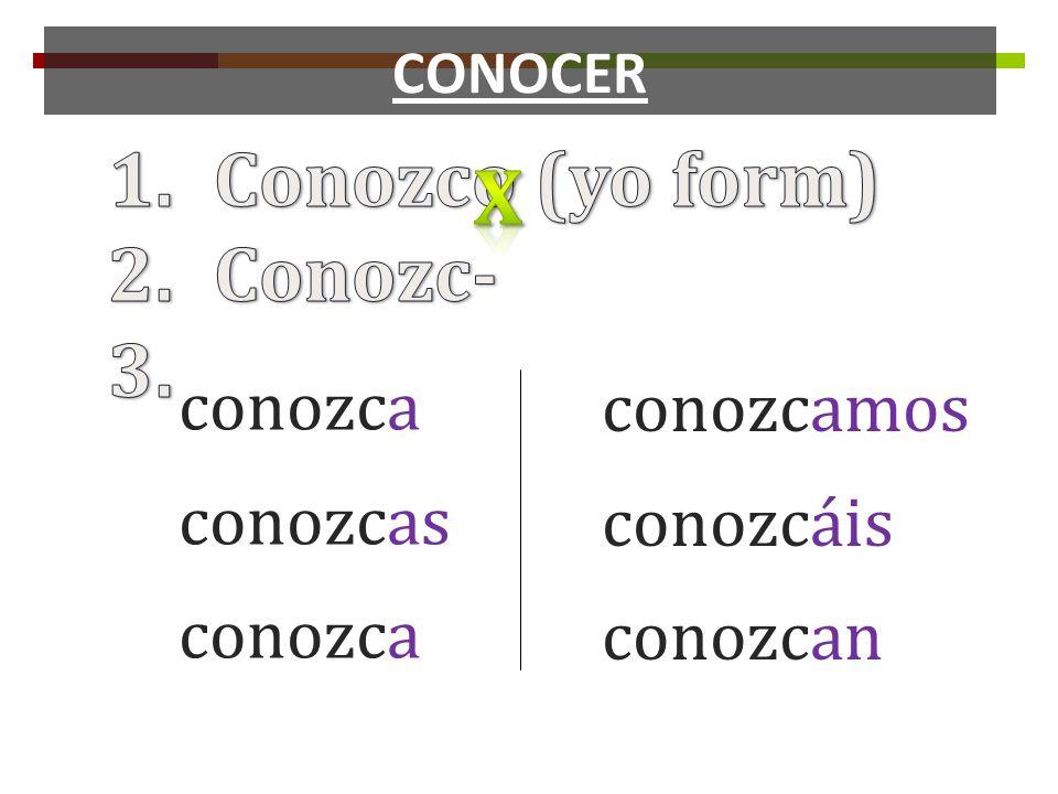 Conozco (yo form) x Conozc- conozca conozcamos conozcas conozcáis