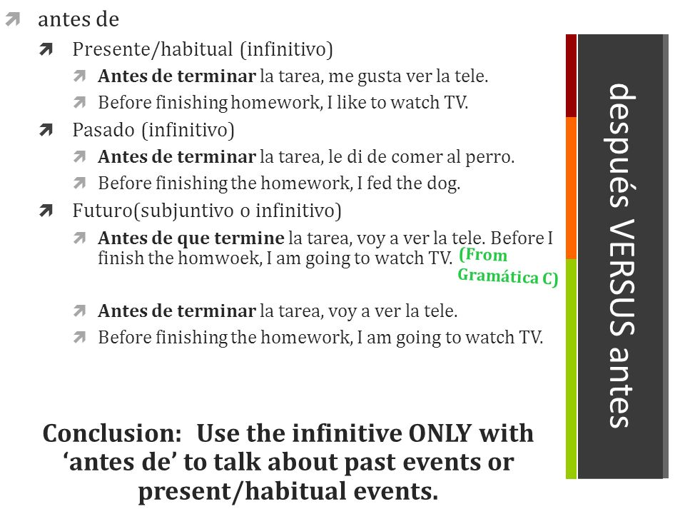 antes de Presente/habitual (infinitivo) Antes de terminar la tarea, me gusta ver la tele. Before finishing homework, I like to watch TV.
