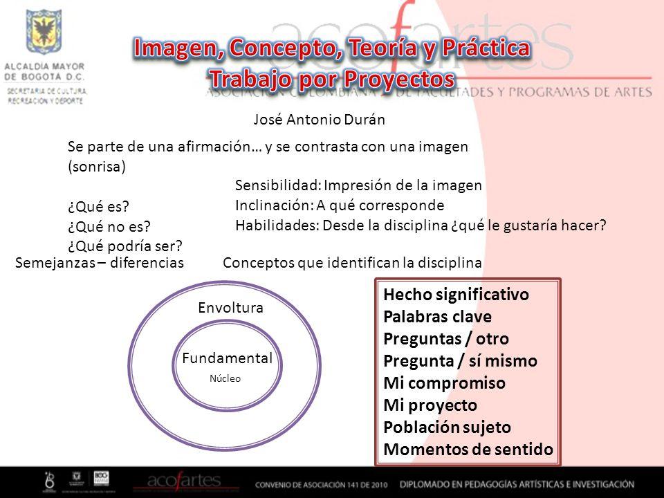 Imagen, Concepto, Teoría y Práctica