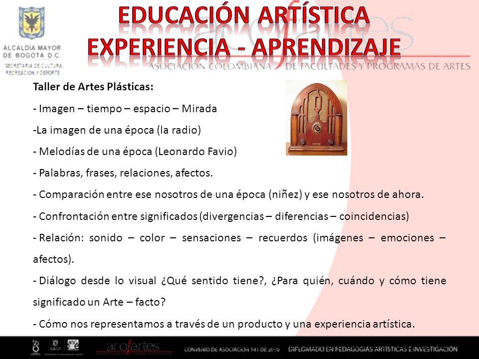Experiencia - aprendizaje