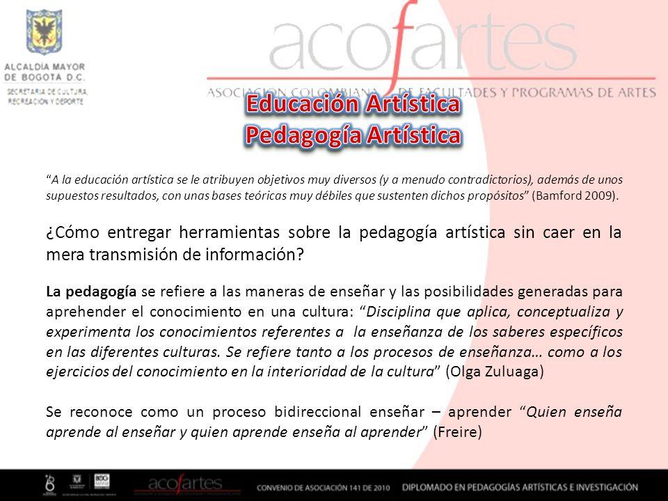 Educación Artística Pedagogía Artística