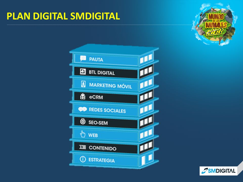 PLAN DIGITAL SMDIGITAL