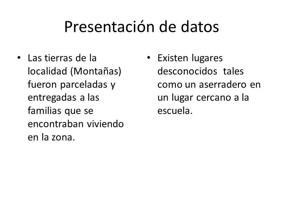 Presentación de datos Las tierras de la localidad (Montañas) fueron parceladas y entregadas a las familias que se encontraban viviendo en la zona.