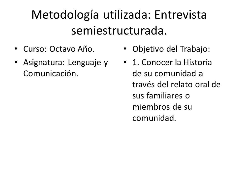 Metodología utilizada: Entrevista semiestructurada.