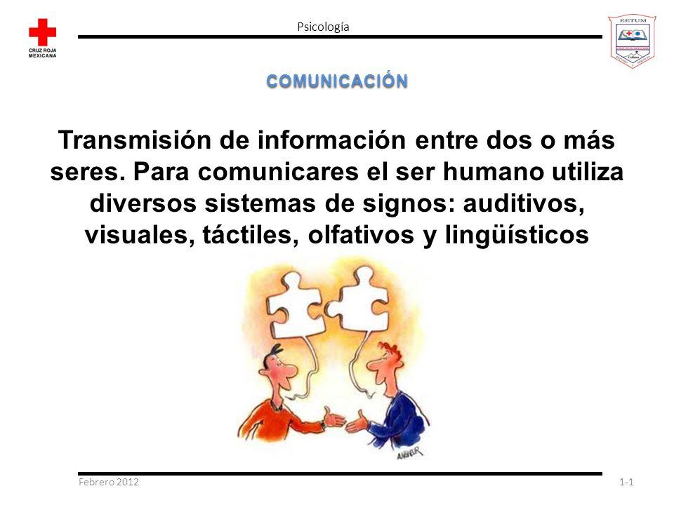 Psicología COMUNICACIÓN.