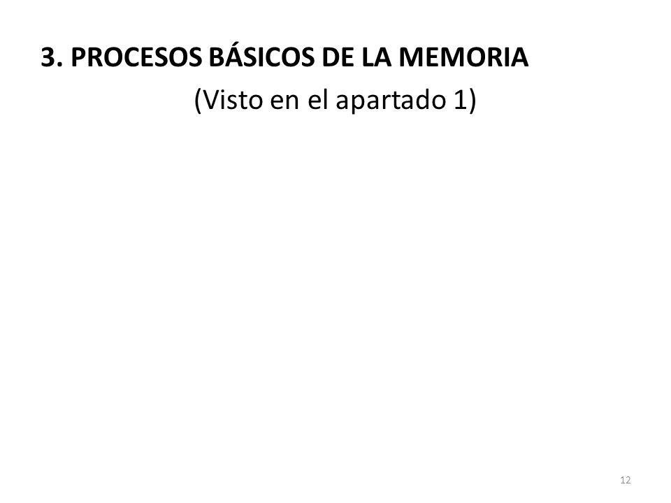 3. PROCESOS BÁSICOS DE LA MEMORIA