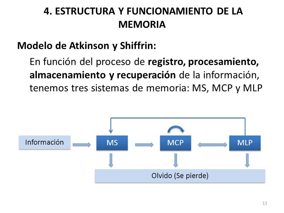 4. ESTRUCTURA Y FUNCIONAMIENTO DE LA MEMORIA