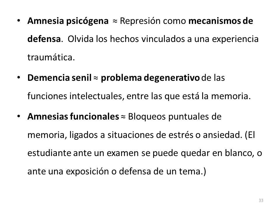 Amnesia psicógena ≈ Represión como mecanismos de defensa