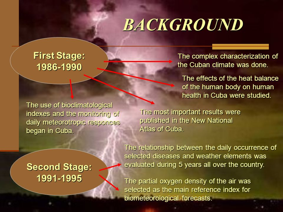 BACKGROUND First Stage: 1986-1990 Second Stage: 1991-1995
