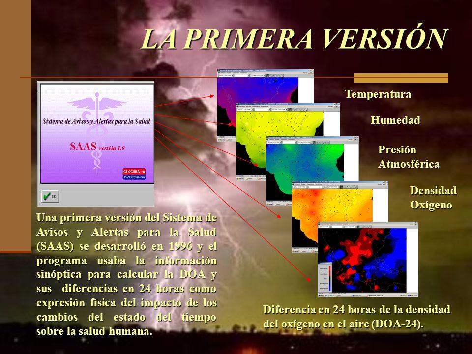 LA PRIMERA VERSIÓN Temperatura Humedad Presión Atmosférica