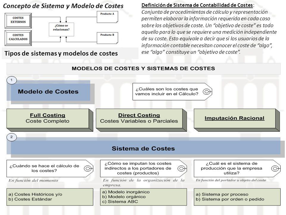 Concepto de Sistema y Modelo de Costes