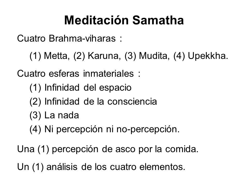 Meditación Samatha Cuatro Brahma-viharas :