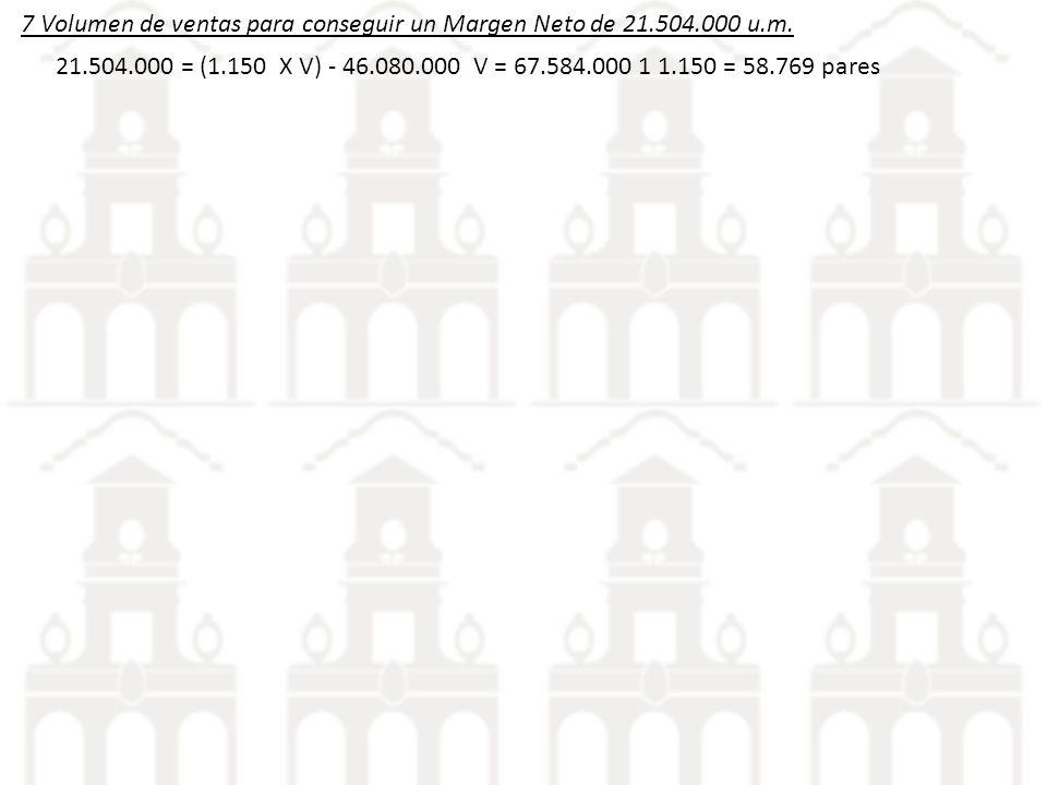 7 Volumen de ventas para conseguir un Margen Neto de 21.504.000 u.m.