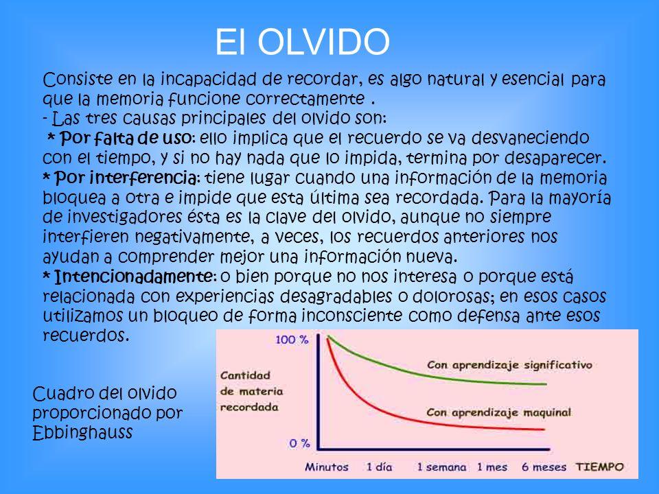 El OLVIDO Consiste en la incapacidad de recordar, es algo natural y esencial para que la memoria funcione correctamente .