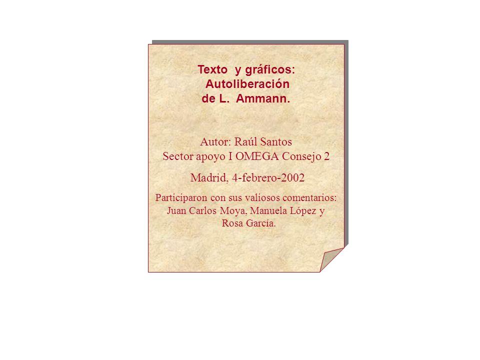 Texto y gráficos: Autoliberación de L. Ammann.