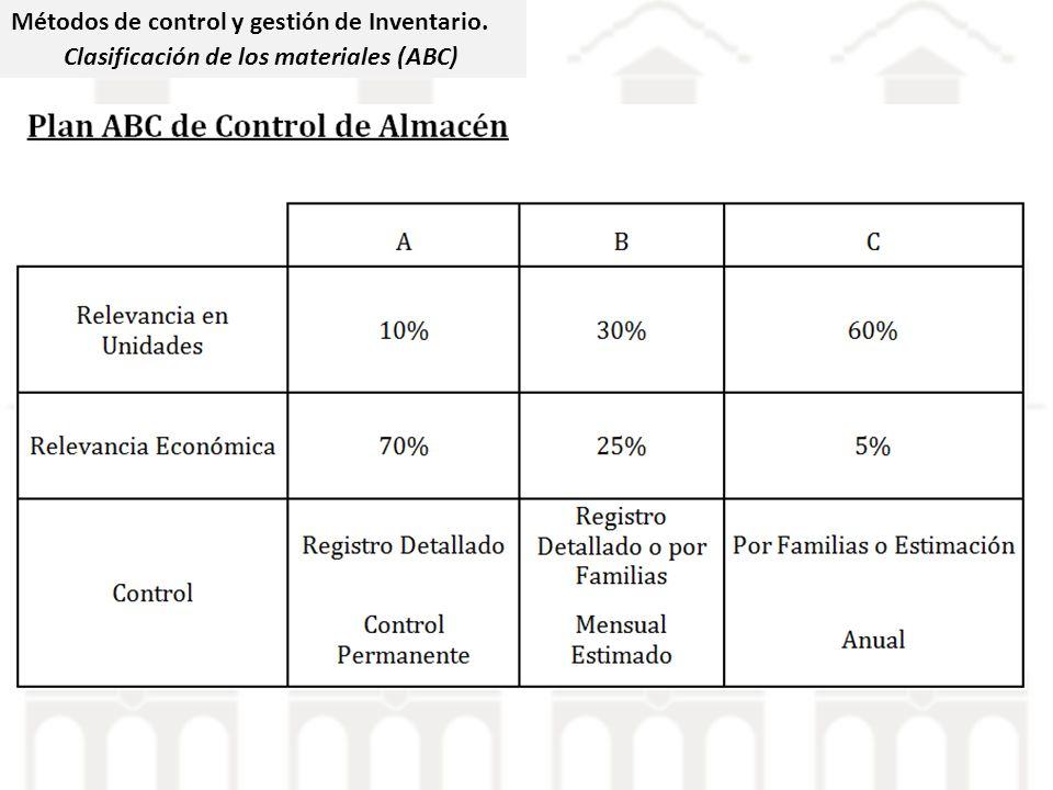 Métodos de control y gestión de Inventario.