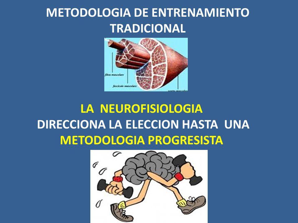 METODOLOGIA DE ENTRENAMIENTO TRADICIONAL
