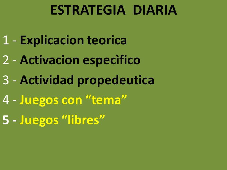 ESTRATEGIA DIARIA 1 - Explicacion teorica 2 - Activacion especìfico