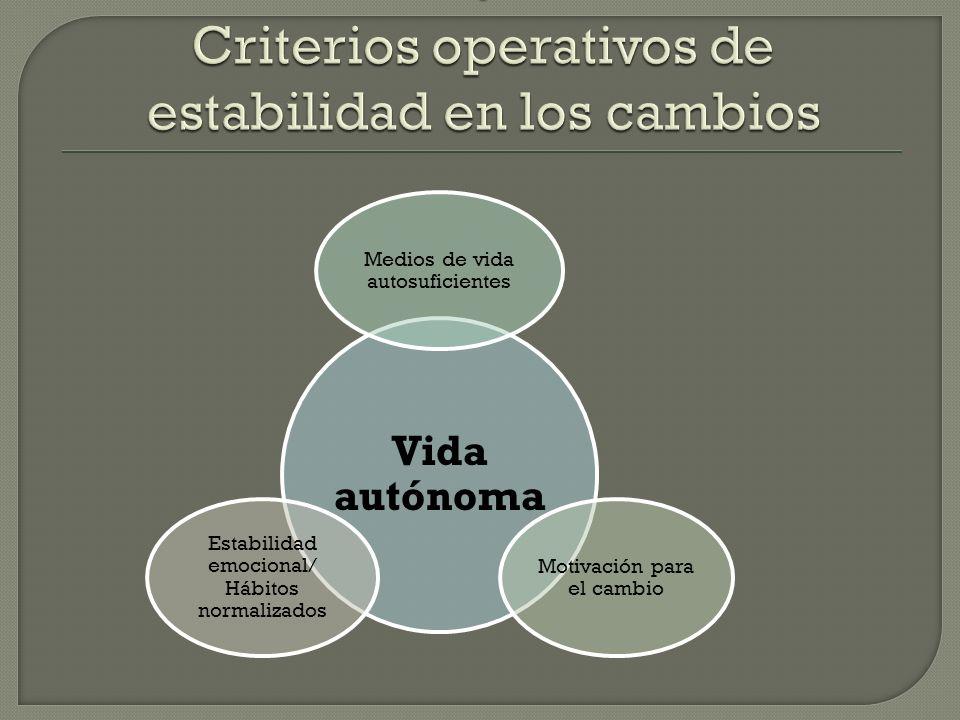 : Criterios operativos de estabilidad en los cambios